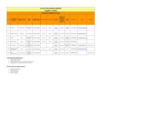 Master Suppliers Details 2014 CSA-OSG .xls