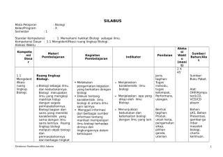 Silabus Biologi Kelas X, Lembang.doc